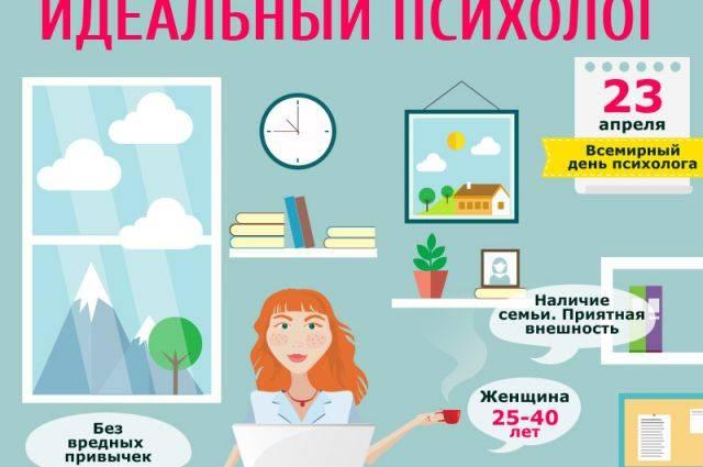 Психология: идеалы человека - бесплатные статьи по психологии в доме солнца