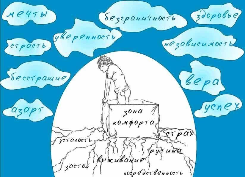 Зона комфорта в психологии: что это, как из нее выйти