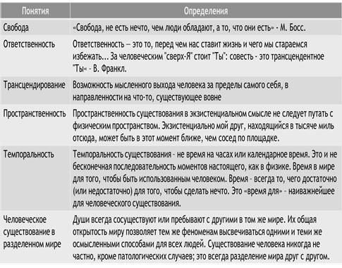 Психология: экзистенциальный анализ - бесплатные статьи по психологии в доме солнца