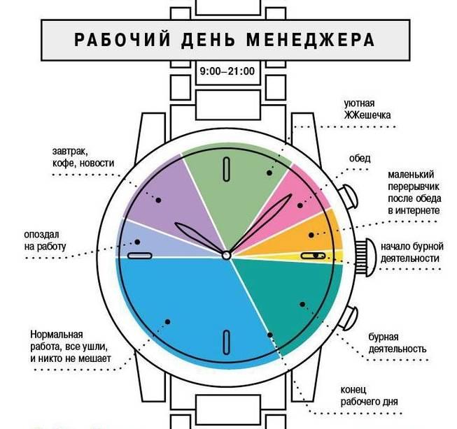 Советы психолога на каждый день
