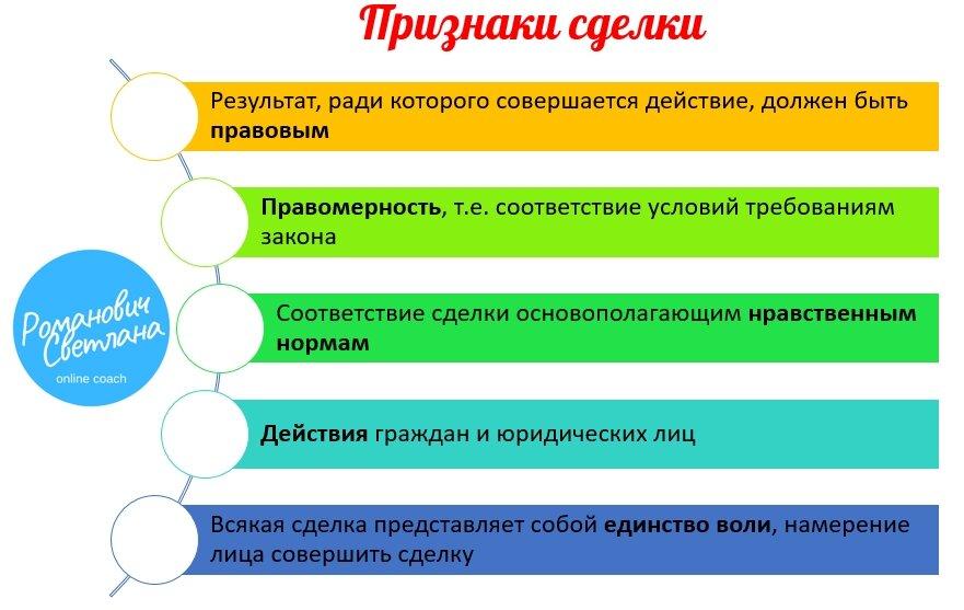 Интенционально — синергетическая психология.