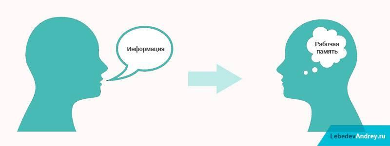 Ощущения - резерв для памяти - идея, 1 фото в разделе педагогика, психология и философия