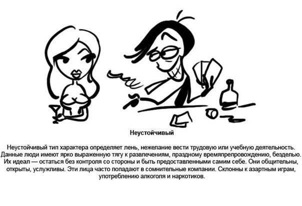 Характер в психологии: определение, свойства, типы