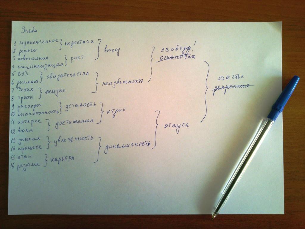 Мировоззрение: типы, формирование, понятие в философии и психолоии, историческое, ценности, особенности, структура, суть, примеры