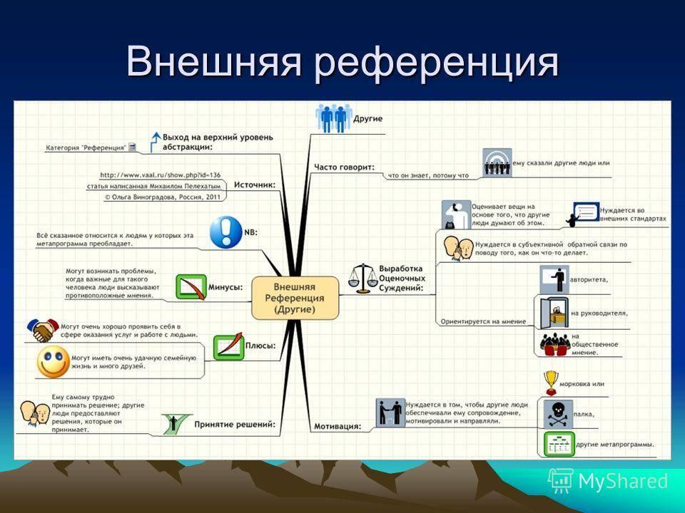 Лингвистический энциклопедический словарь