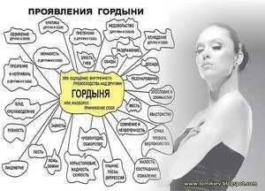 Что такое характер человека — черты, виды, типы и сила характера