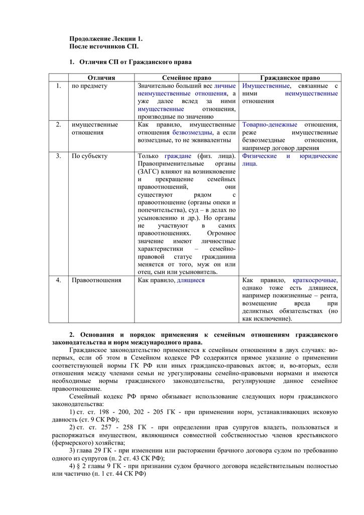 Семейный кодекс росссии 2019