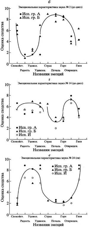 Самооценка уровня притязаний по методике шварцландера | блог сергея минакова
