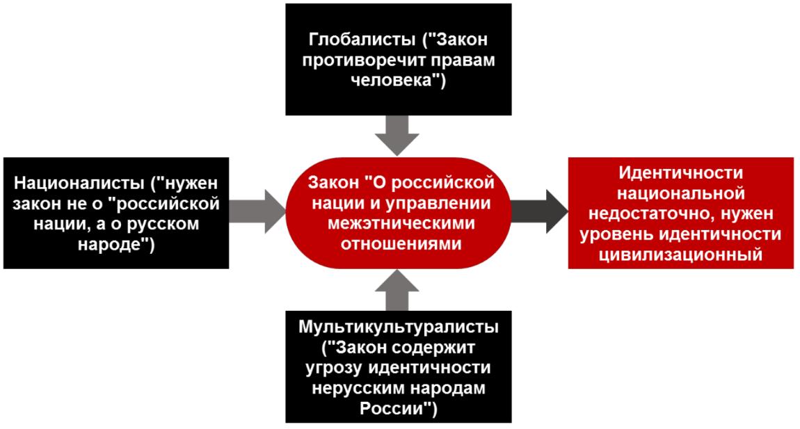 Идентификация личности: методы в криминалистике и психологии, средства, виды, как пройти, признаки