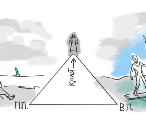 Теоретическая модель профессиональной успешности в аспекте модуса личностного бытия