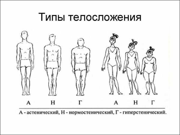Какие бывают характеры? типы характера человека
