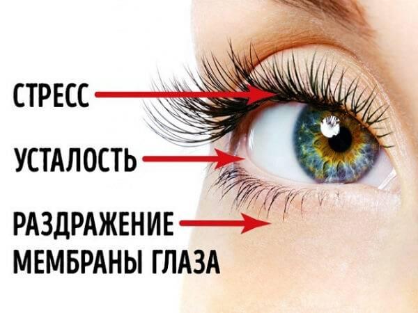 Почему нельзя говорить что дергается глаз