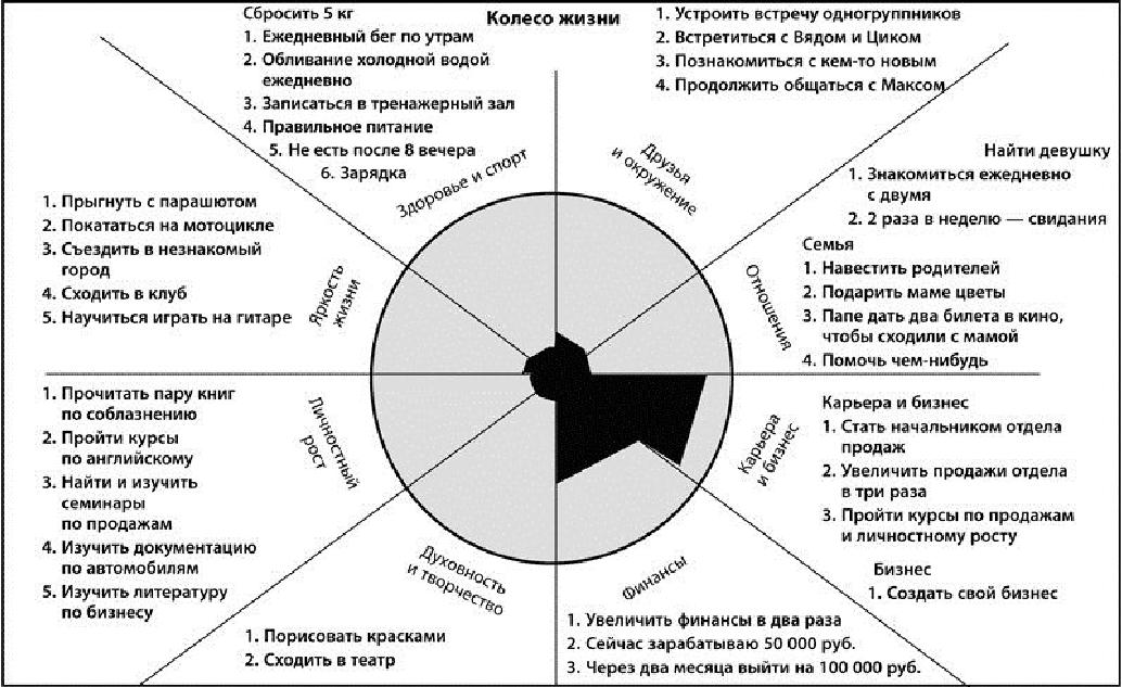 Психология: интерес в жизни - бесплатные статьи по психологии в доме солнца