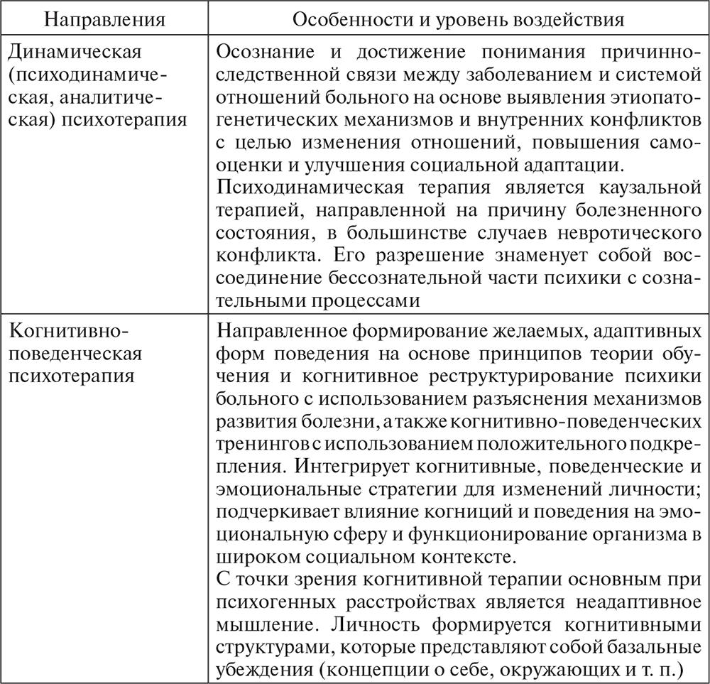 Что такое провокативная психотерапия? провокативная психотерапия — это… расписание тренингов. самопознание.ру