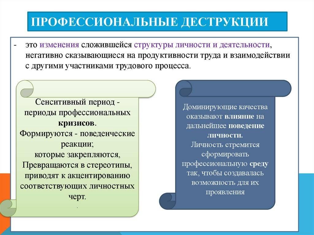 Деструктивное поведение — википедия переиздание // wiki 2