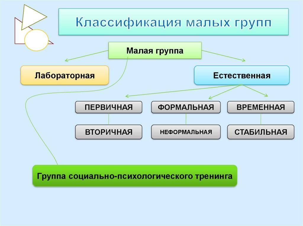 Техники гештальттерапии в работе с созависимыми отношениями