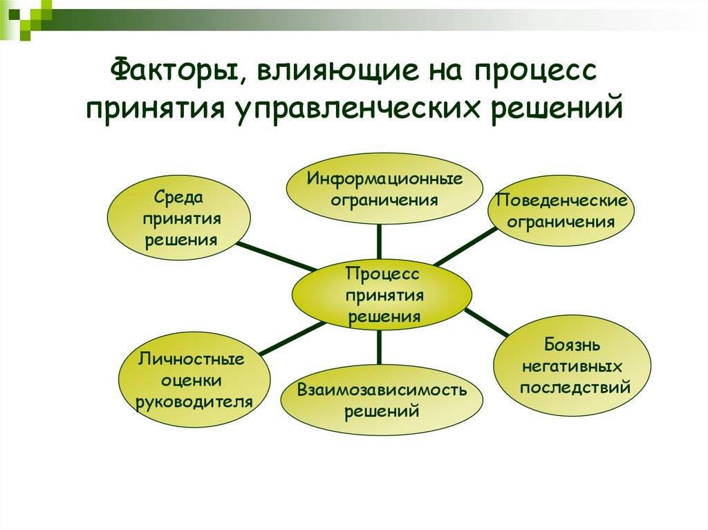 Психологические особенности руководителей, влияющие на принятие управленческих решений