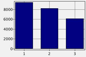 Факторы эффективности финской системы образования * статья