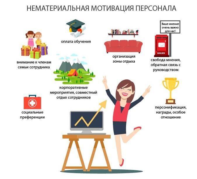 Позитивная мотивация: от понимания до включения в жизнь