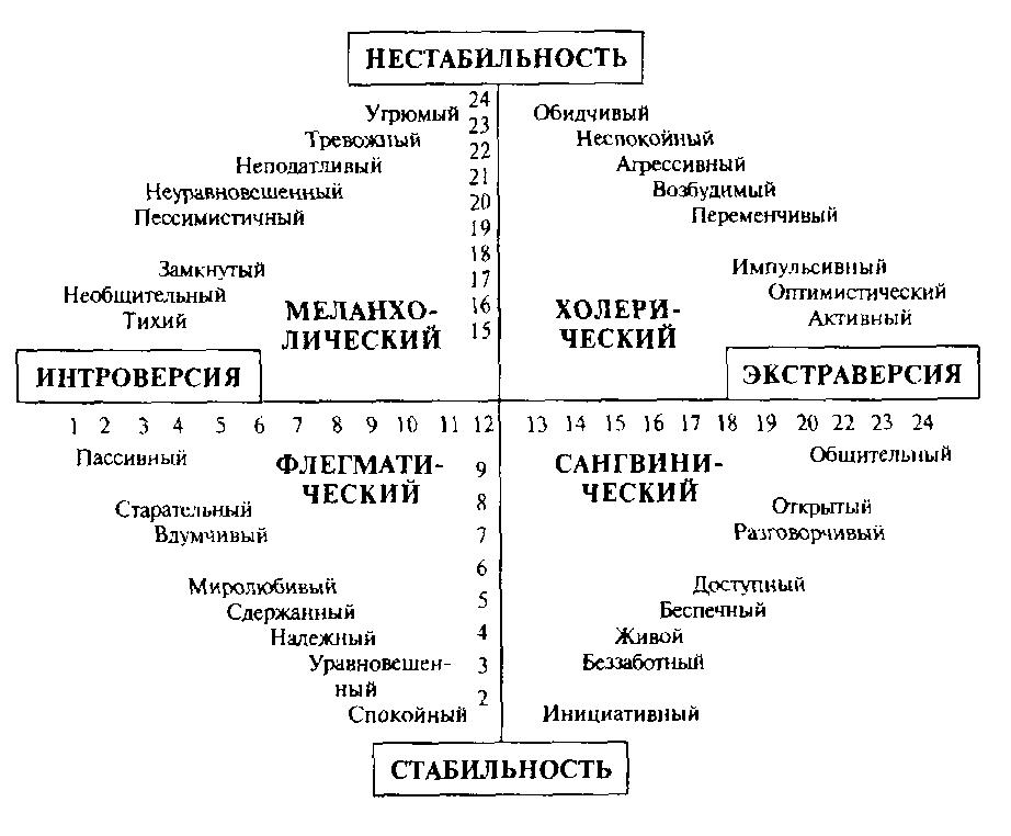 Динамика конфликта. этапы конфликта — студопедия