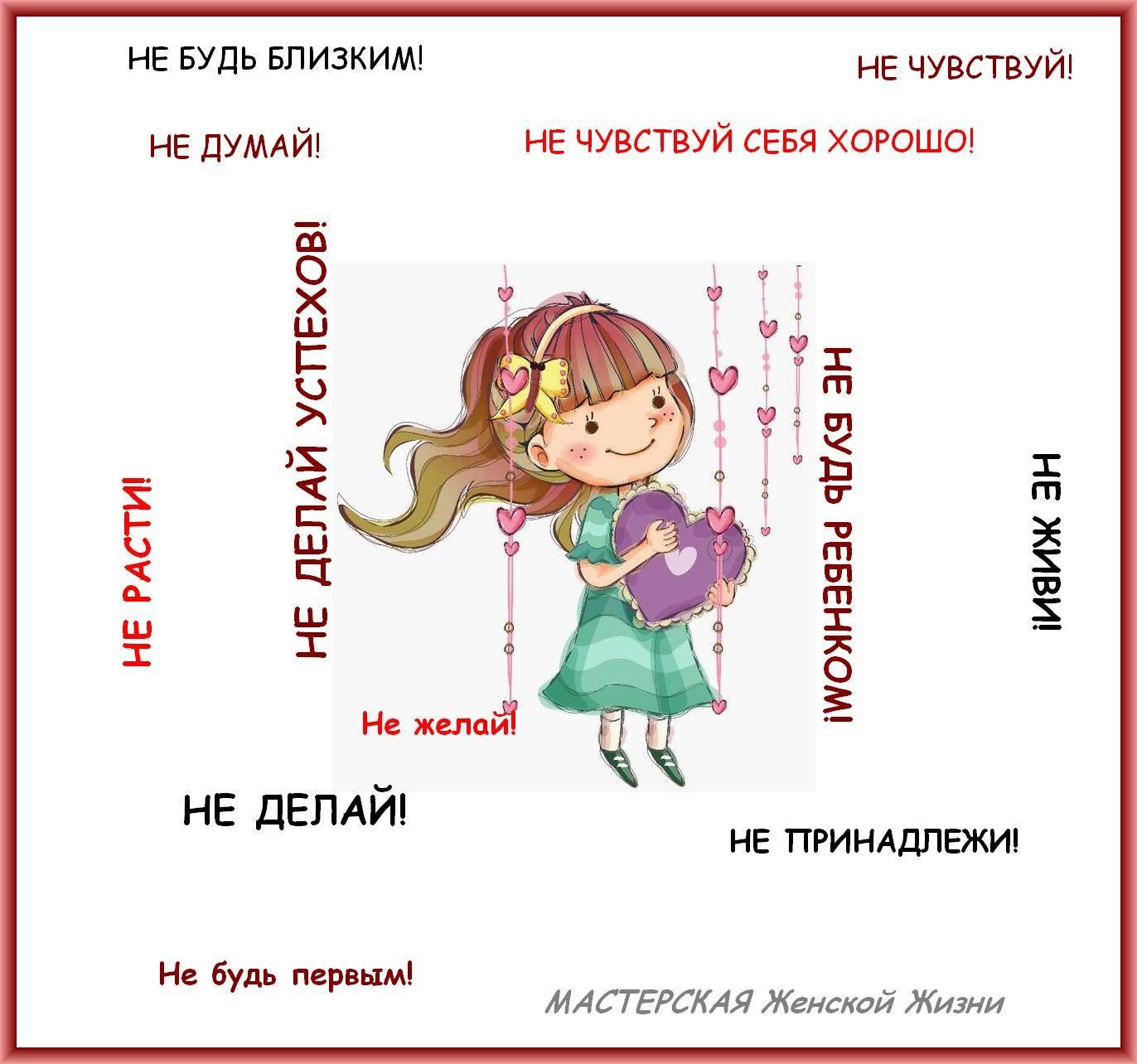 Родительские послания - запись пользователя елизавета (eliza-veta) в сообществе таинственная женственность в категории психология - babyblog.ru