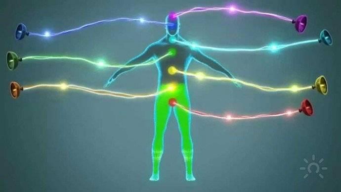 Влияние энергетики человека на электроприборы - бесплатные статьи по магии дом солнца
