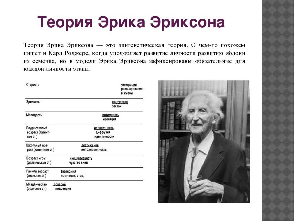 Биография эрика эриксона
