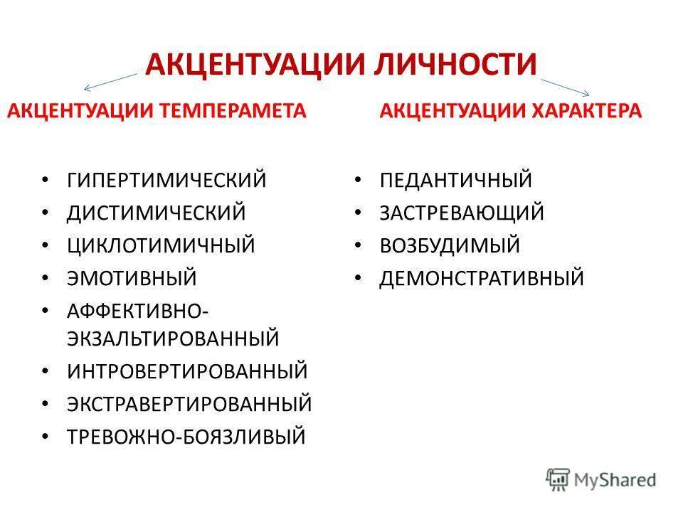 Что такое экзальтация. экзальтированный тип личности: признаки, особенности, психологическая характеристика