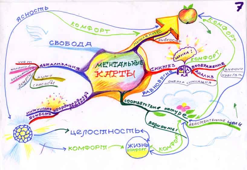 Sd-карта – что это такое, устройство, основные виды и характеристики, как выбрать?