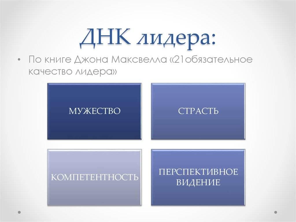 Психология: основы лидерства в сша - бесплатные статьи по психологии в доме солнца