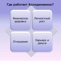 Институт холодинамики (санкт-петербург). самопознание.ру
