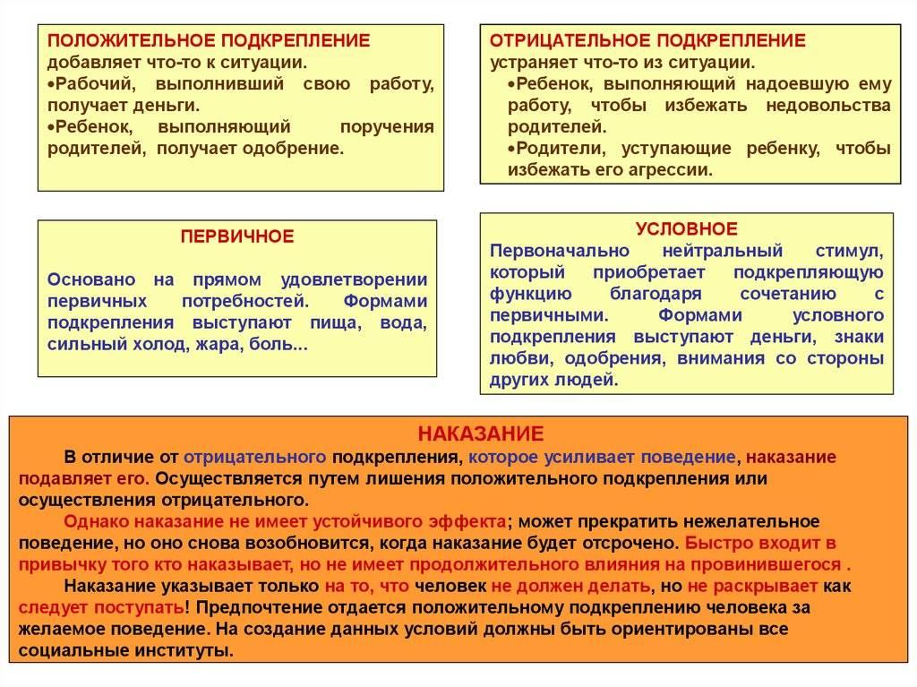 Система положительного и отрицательного подкрепления желаемого поведения человека: формы и примеры наказаний и похвал