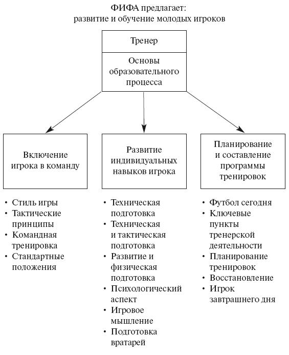 Должностная инструкция инструктора тренажерного зала