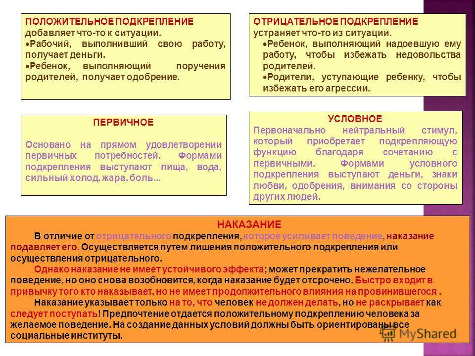 Подкрепление. психология.