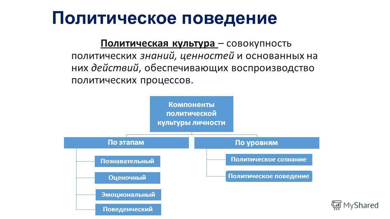 Библиотека гумер - психология - шестопал е. политическая психология
