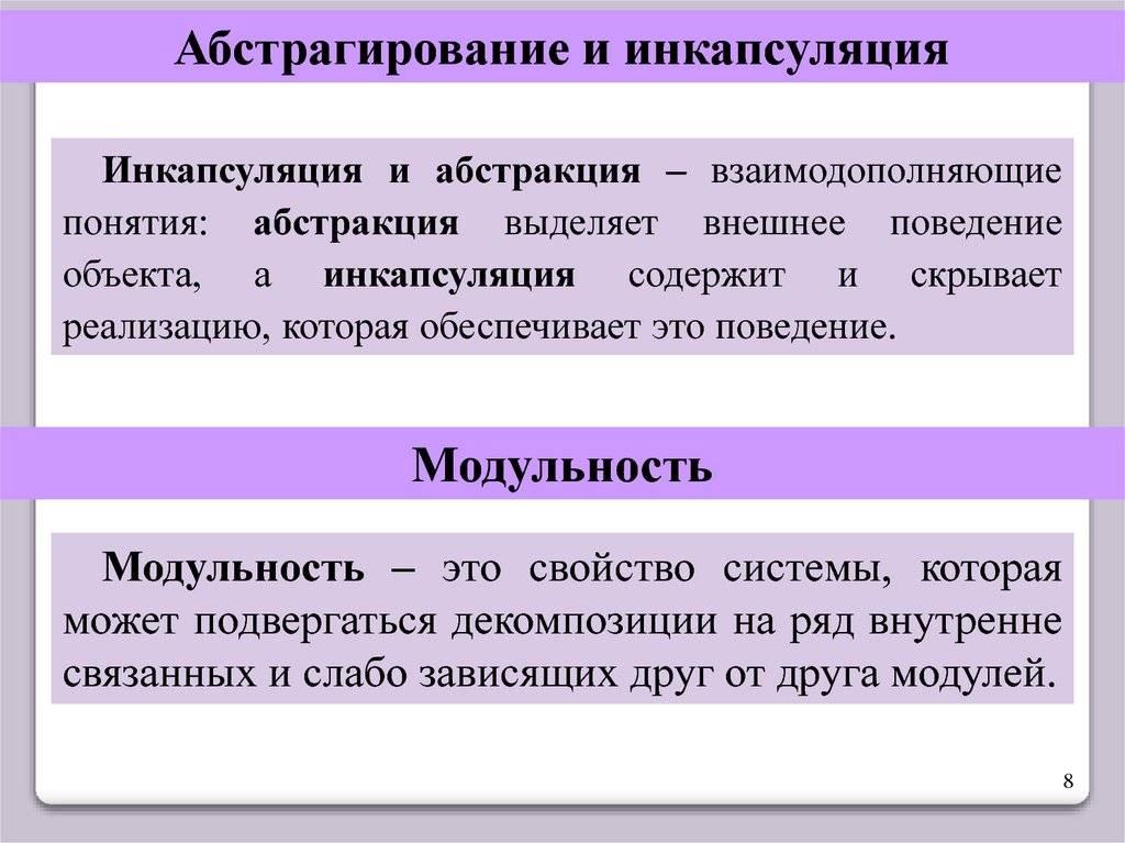 Абстракция википедия