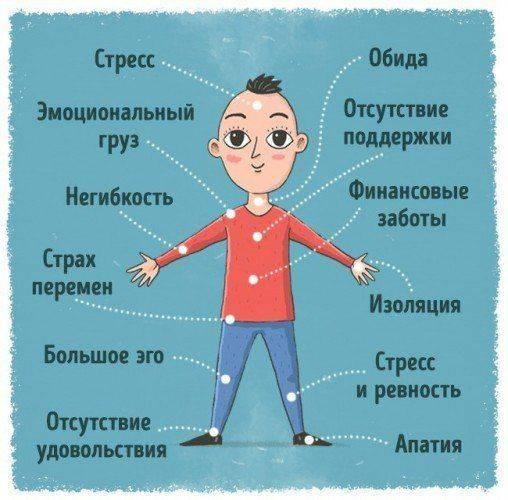 Интересные факты о психологии человека. этого вы о себе не знали!