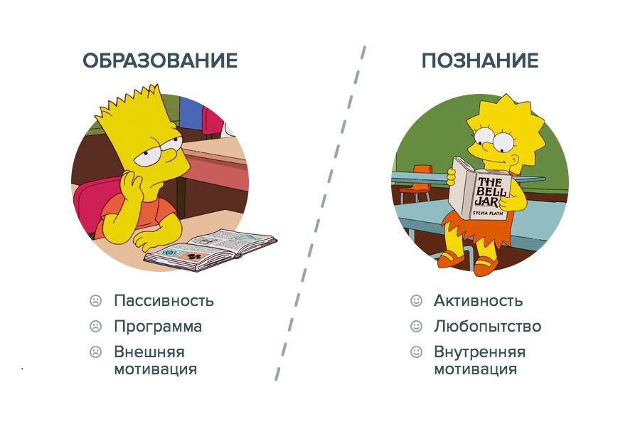Основные отличия традиционного обучения и альтернативного