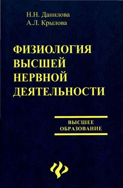 Рефлекс — что это такое, условные и безусловные рефлексы (примеры) | ktonanovenkogo.ru