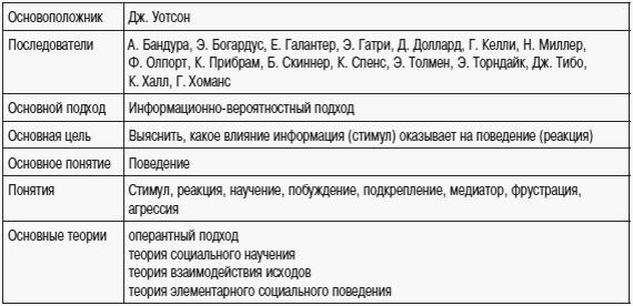Каузальная атрибуция — википедия. что такое каузальная атрибуция