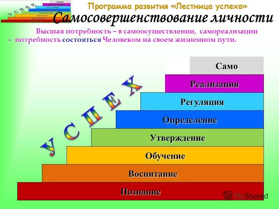 Лестница успеха - простая методика достижения целей, видео