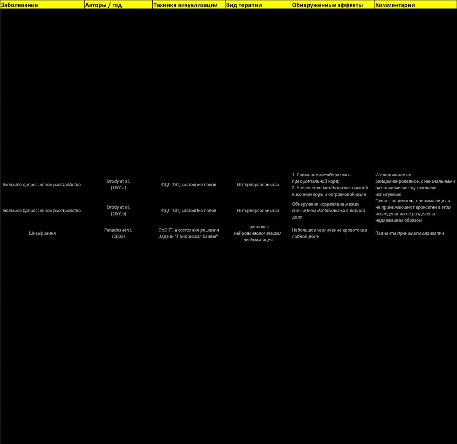 Читать книгу сексуальное здоровье мужчины и женщины. эффективные методы лечения и профилактика заболеваний ирины ульяновой : онлайн чтение - страница 5