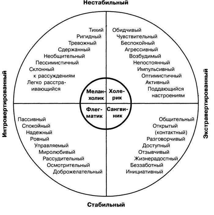Психология: похвала - бесплатные статьи по психологии в доме солнца