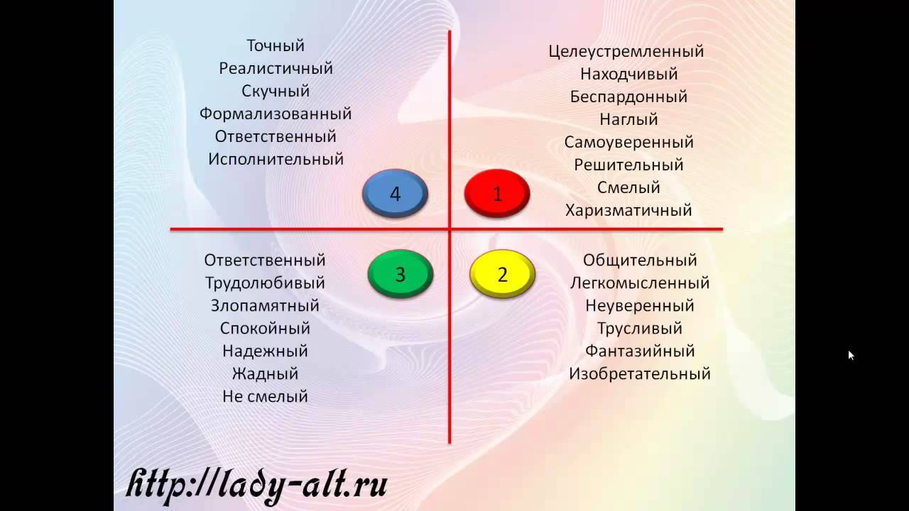 Утонченные шизоиды