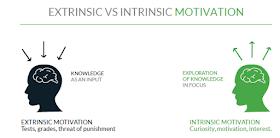 Внешняя и внутренняя мотивация персонала: рычаги управления сотрудниками