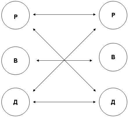 Теория трансактного анализа берна: что это в психологии, краткая характеристика
