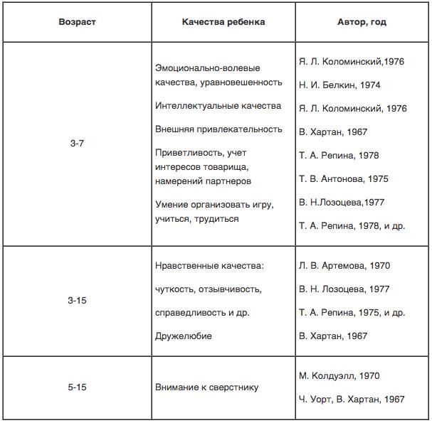 О содержании понятия «частная жизнь» в российском конституционном и уголовном праве