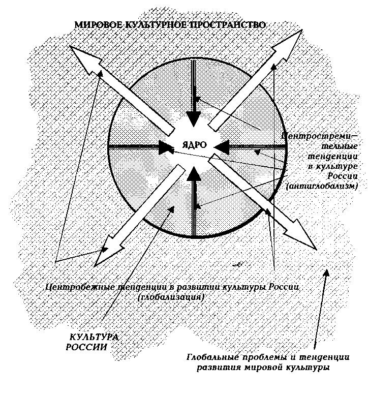 Мелетинский е.м. аналитическая психология и проблема происхождения архетипических сюжетов.