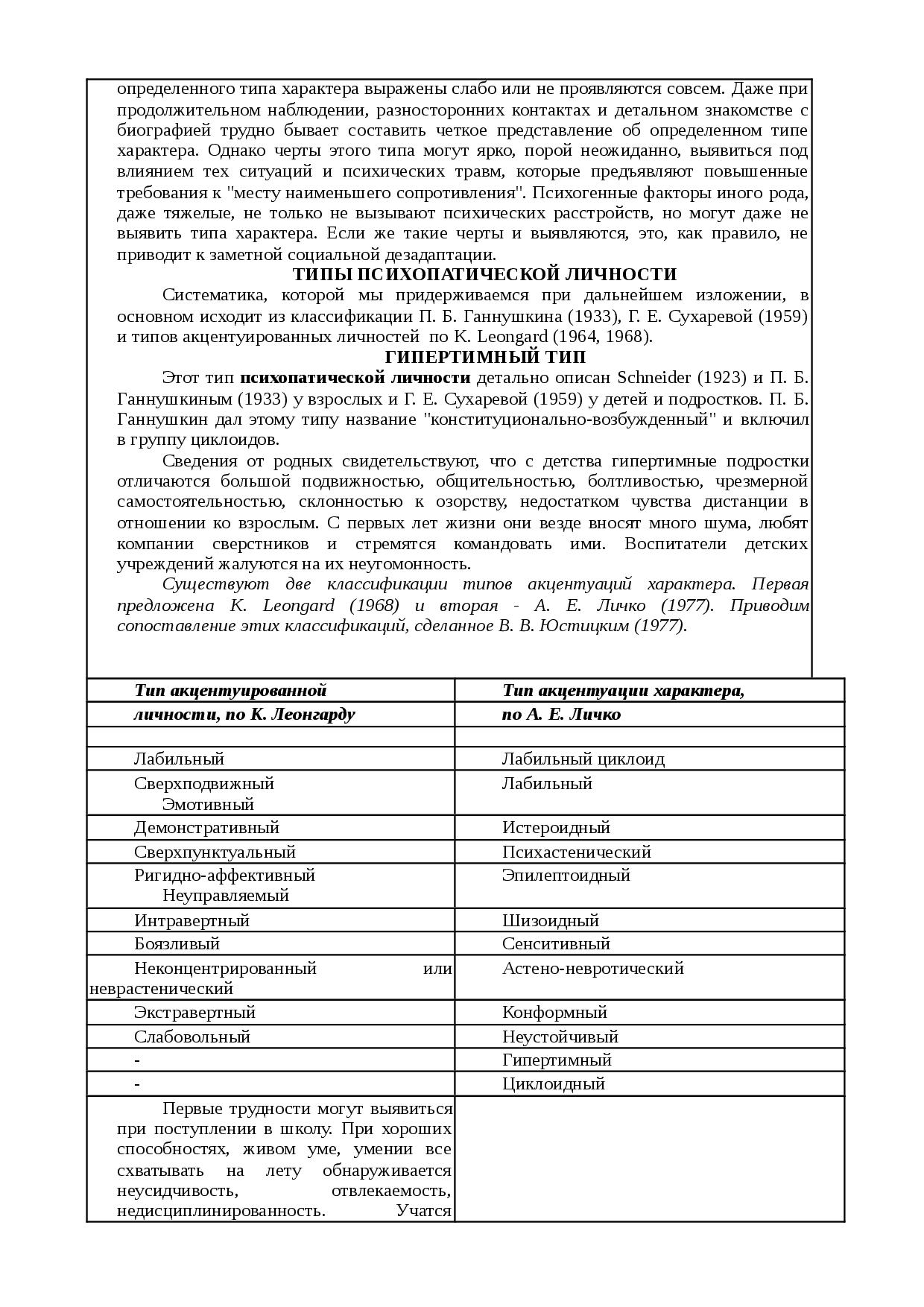 Истероидный тип личности: особенности и варианты коррекции поведения