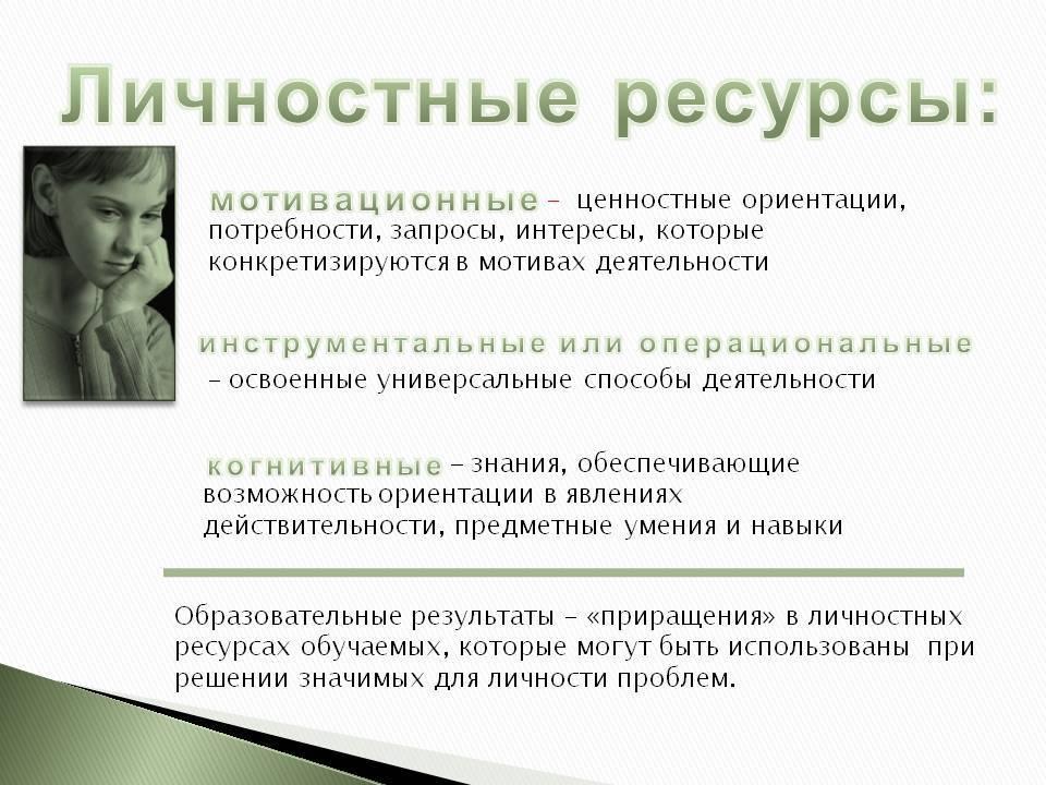 """Соловьева с.л. """"ресурсы личности"""""""